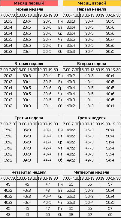 Отжимания для набора мышечной массы в домашних условиях 686